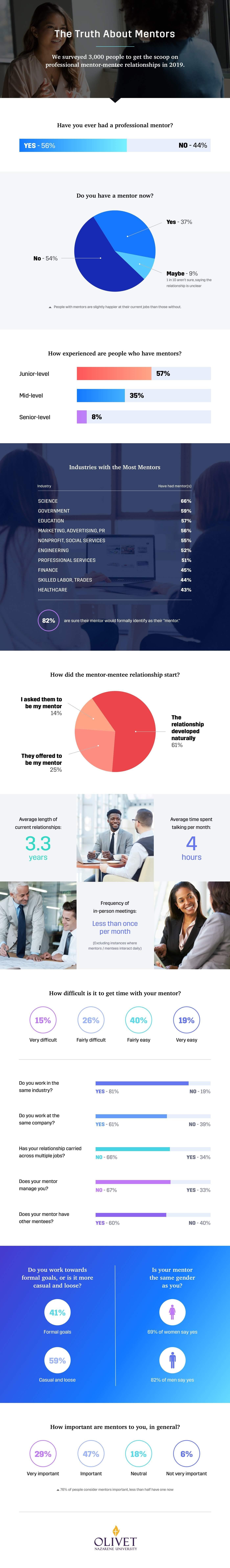 Truth Mentors info