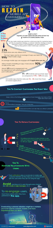 Retain Customers info