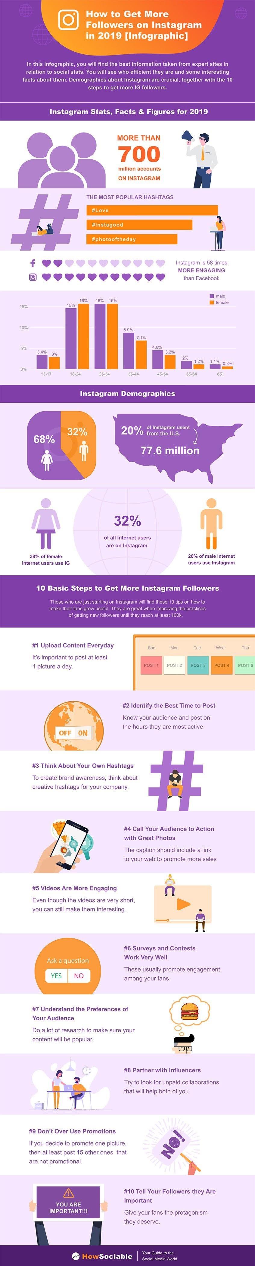 Followers Instagram info