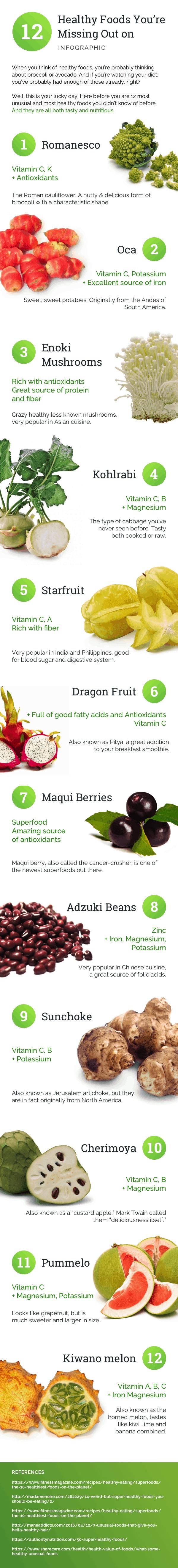 Healthy Foods info